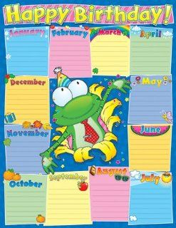 17 Pack CARSON DELLOSA FROG BIRTHDAY CHARTLETS  DECORATIVE: Everything Else