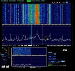 LD 1B Software Defined Radio Kit: Electronics