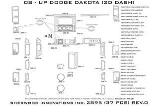 2010, 2011 Dodge Dakota Wood Dash Kits   Sherwood Innovations 2895 R   Sherwood Innovations Dash Kits
