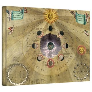 Maps Of The Heavens: Planisphaerium Braheum by Andreas Cellarius Art